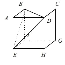 Le parallélépipède rectangle