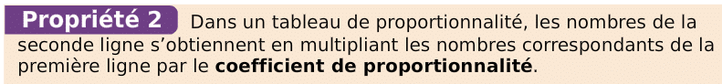 coefficient de proportionnalité
