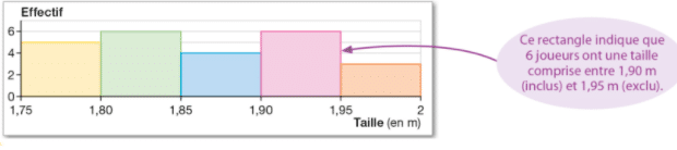 exemple 2 statistiques