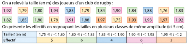 exemple statistiques